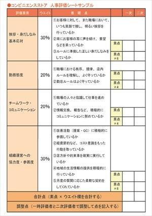 ●コンビニエンスストア 人事評価シートサンプル
