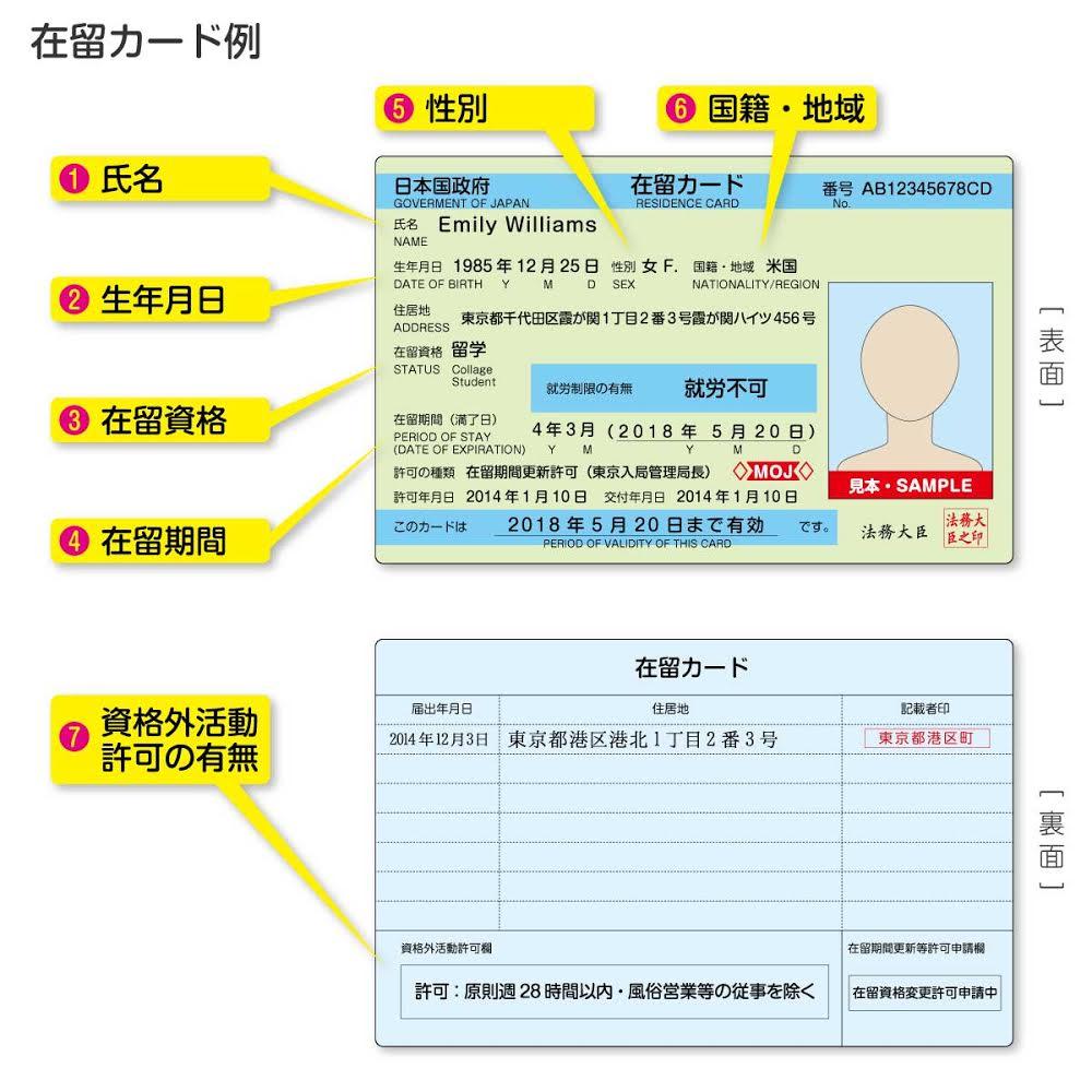 在留カード例 | 「資格外活動許可」の確認方法